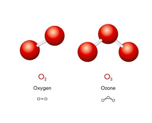 Molecola dell'ozono